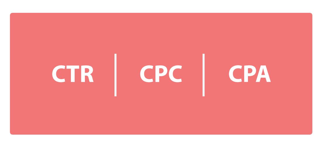 CTR, CPC en CPA verbeteren- Adverteren op Facebook